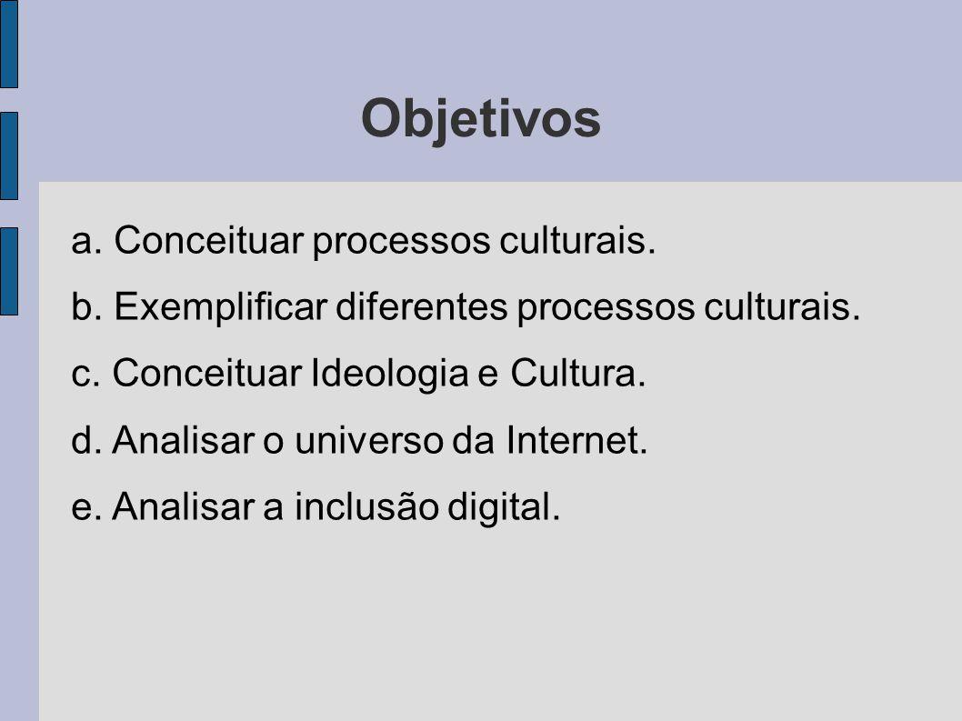 Objetivos a. Conceituar processos culturais. b. Exemplificar diferentes processos culturais. c. Conceituar Ideologia e Cultura. d. Analisar o universo