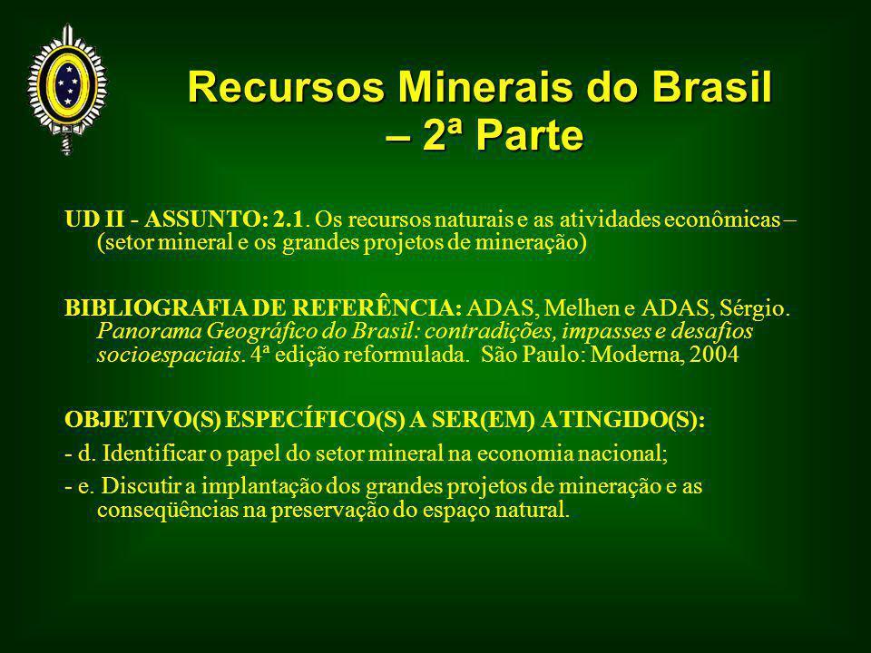 Recursos Minerais do Brasil – 2ª Parte – 2ª Parte UD II - ASSUNTO: 2.1.