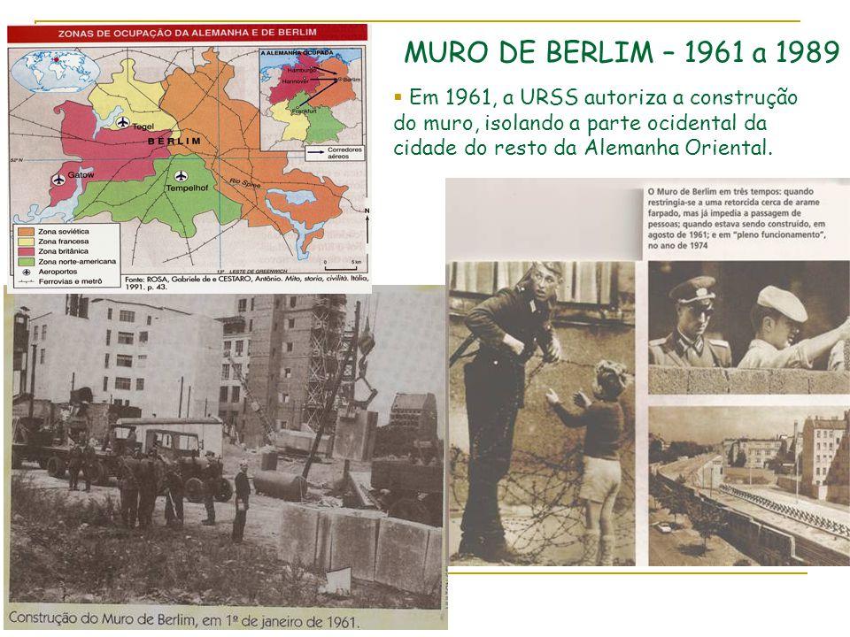 MURO DE BERLIM – 1961 a 1989 Em 1961, a URSS autoriza a construção do muro, isolando a parte ocidental da cidade do resto da Alemanha Oriental.