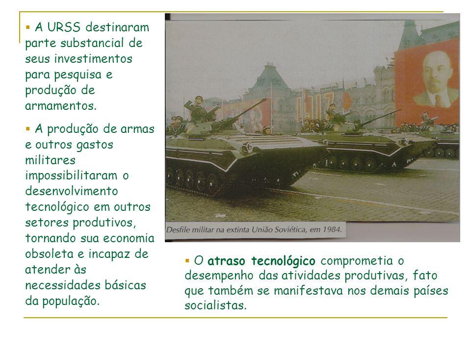 A URSS destinaram parte substancial de seus investimentos para pesquisa e produção de armamentos.