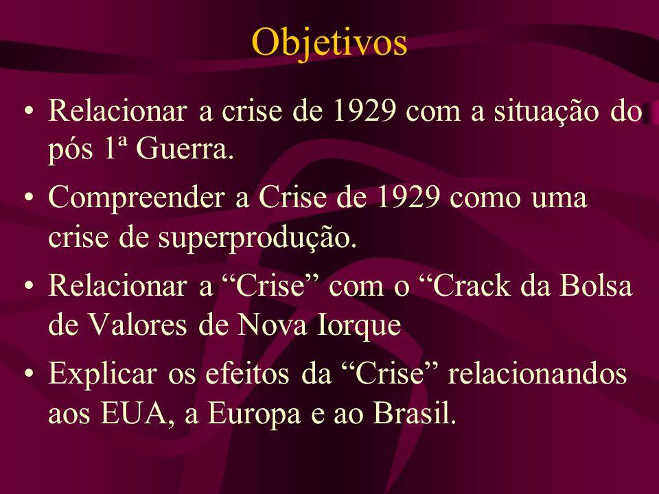 Objetivos Relacionar a crise de 1929 com a situação do pós 1ª Guerra. Compreender a Crise de 1929 como uma crise de superprodução. Relacionar a Crise