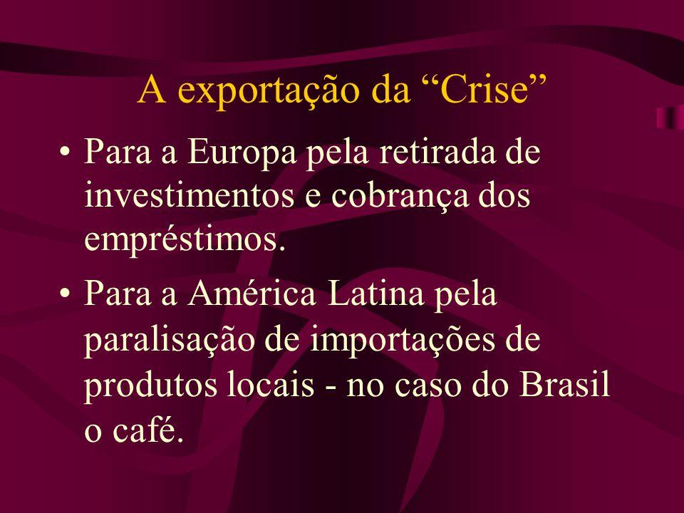 A exportação da Crise Para a Europa pela retirada de investimentos e cobrança dos empréstimos.