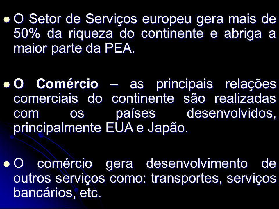 O Setor de Serviços europeu gera mais de 50% da riqueza do continente e abriga a maior parte da PEA. O Setor de Serviços europeu gera mais de 50% da r