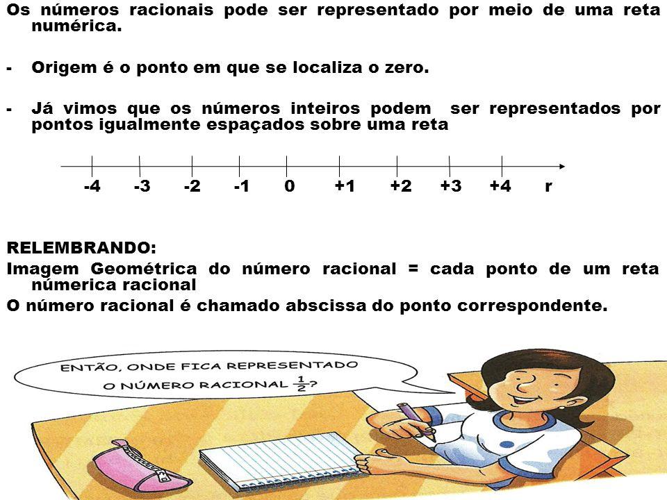 Os números racionais pode ser representado por meio de uma reta numérica. -Origem é o ponto em que se localiza o zero. -Já vimos que os números inteir