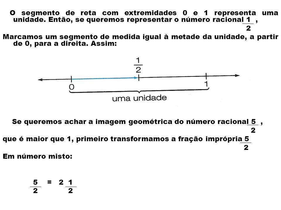 O segmento de reta com extremidades 0 e 1 representa uma unidade. Então, se queremos representar o número racional 1, 2 Marcamos um segmento de medida