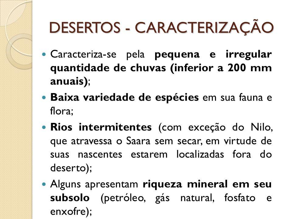 DESERTOS - CARACTERIZAÇÃO Caracteriza-se pela pequena e irregular quantidade de chuvas (inferior a 200 mm anuais); Baixa variedade de espécies em sua fauna e flora; Rios intermitentes (com exceção do Nilo, que atravessa o Saara sem secar, em virtude de suas nascentes estarem localizadas fora do deserto); Alguns apresentam riqueza mineral em seu subsolo (petróleo, gás natural, fosfato e enxofre);