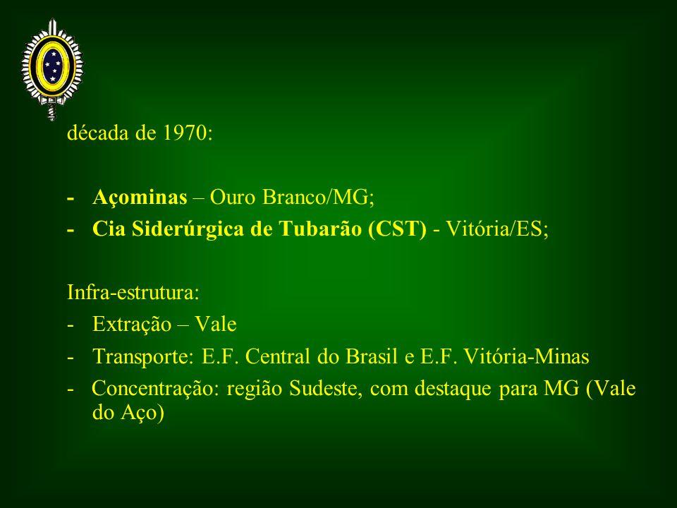década de 1970: -Açominas – Ouro Branco/MG; -Cia Siderúrgica de Tubarão (CST) - Vitória/ES; Infra-estrutura: -Extração – Vale -Transporte: E.F.