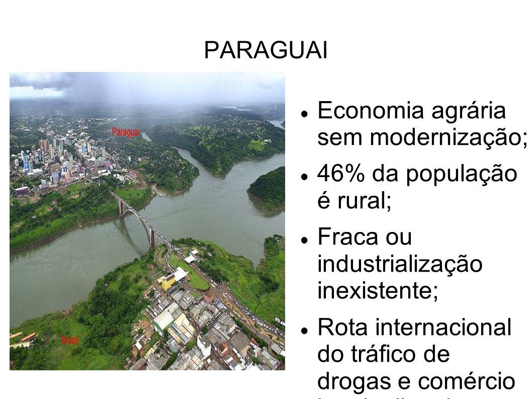 Economia agrária sem modernização; 46% da população é rural; Fraca ou industrialização inexistente; Rota internacional do tráfico de drogas e comércio legal e ilegal (Ponte da Amizade e Guaíra)