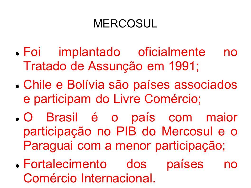 MERCOSUL Foi implantado oficialmente no Tratado de Assunção em 1991; Chile e Bolívia são países associados e participam do Livre Comércio; O Brasil é o país com maior participação no PIB do Mercosul e o Paraguai com a menor participação; Fortalecimento dos países no Comércio Internacional.