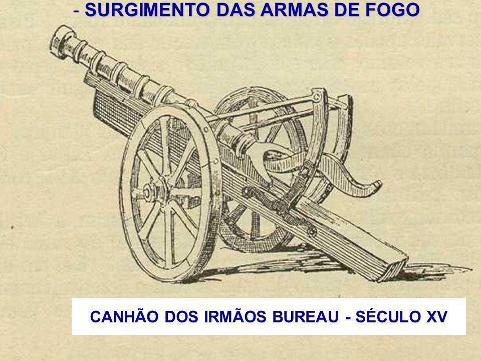 - SURGIMENTO DAS ARMAS DE FOGO CANHÃO DOS IRMÃOS BUREAU - SÉCULO XV