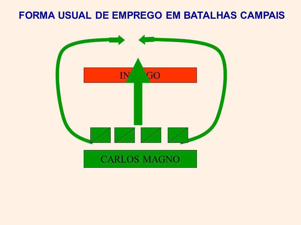 INIMIGO CARLOS MAGNO FORMA USUAL DE EMPREGO EM BATALHAS CAMPAIS