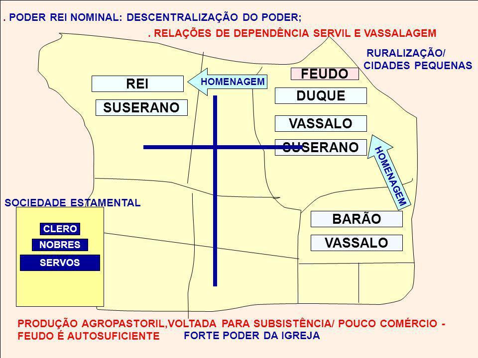 REI DUQUE SUSERANO VASSALO BARÃO VASSALO SUSERANO.