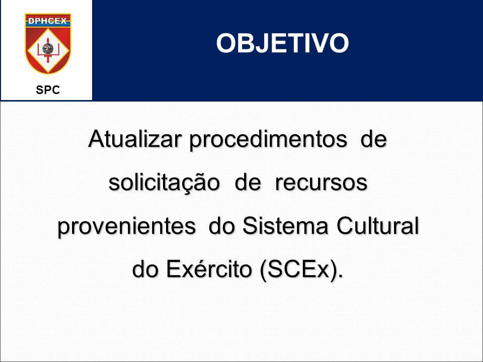 SPC COMUNICAÇÃO 1.Introdução 2. Desenvolvimento a.