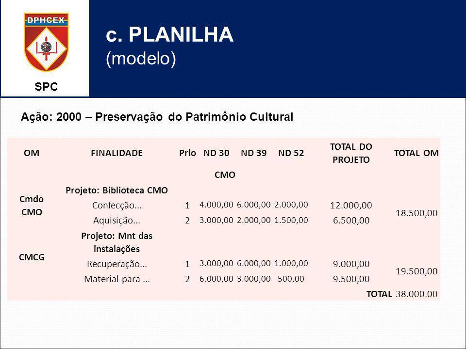 SPC c. PLANILHA (modelo) OMFINALIDADEPrioND 30ND 39ND 52 TOTAL DO PROJETO TOTAL OM CMO Cmdo CMO Projeto: Biblioteca CMO Confecção...1 4.000,006.000,00