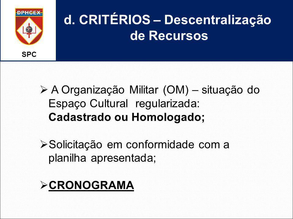 SPC d. CRITÉRIOS – Descentralização de Recursos A Organização Militar (OM) – situação do Espaço Cultural regularizada: Cadastrado ou Homologado; Solic
