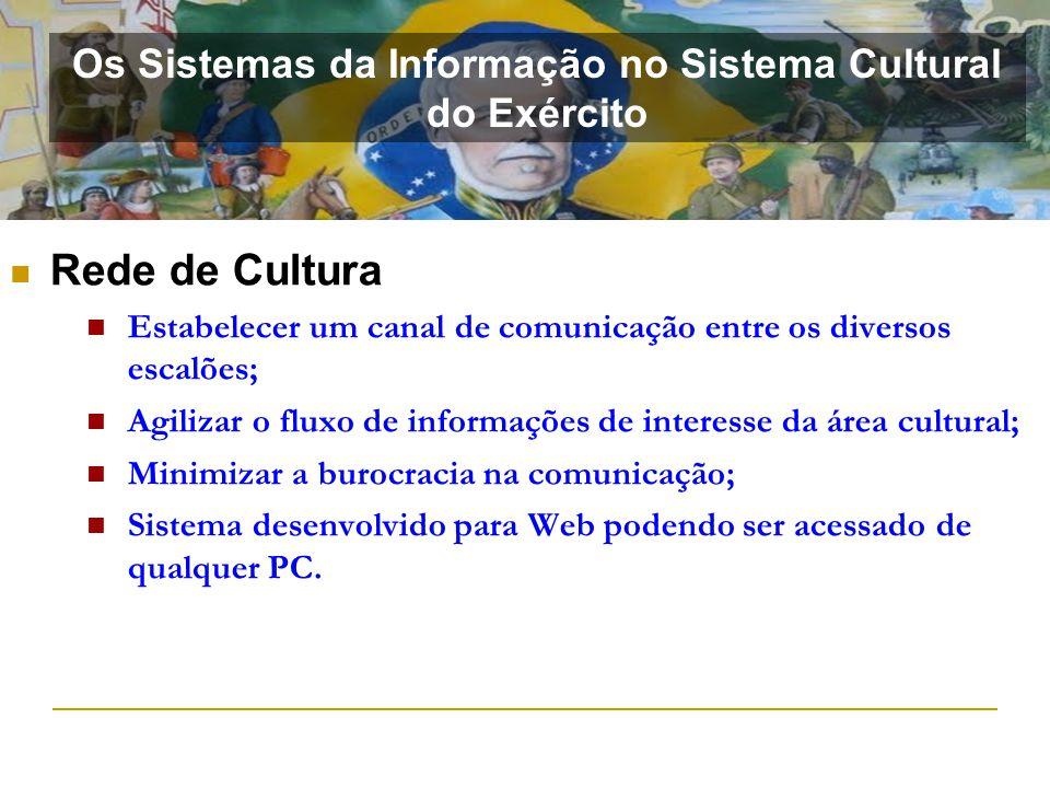 Rede de Cultura Estabelecer um canal de comunicação entre os diversos escalões; Agilizar o fluxo de informações de interesse da área cultural; Minimiz