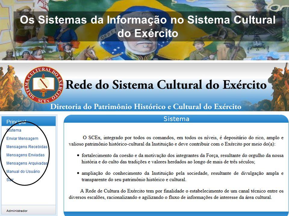 Rede do Sistema Cultural do Exército Os Sistemas da Informação no Sistema Cultural do Exército