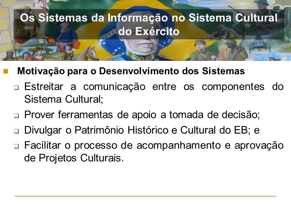 Motivação para o Desenvolvimento dos Sistemas Estreitar a comunicação entre os componentes do Sistema Cultural; Prover ferramentas de apoio a tomada d
