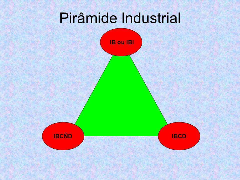 Pirâmide Industrial IBCÑD IB ou IBI IBCD