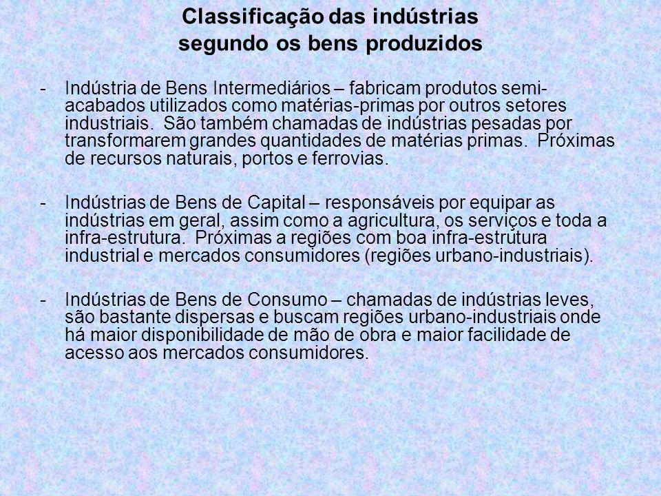 Classificação das indústrias segundo os bens produzidos -Indústria de Bens Intermediários – fabricam produtos semi- acabados utilizados como matérias-