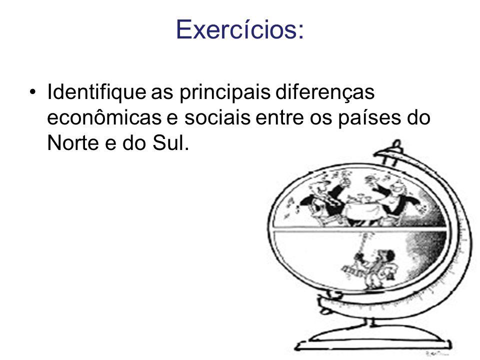 Exercícios: Identifique as principais diferenças econômicas e sociais entre os países do Norte e do Sul.