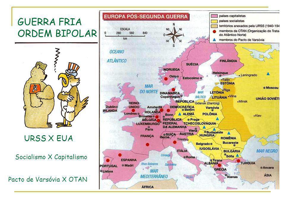 GUERRA FRIA ORDEM BIPOLAR URSS X EUA Socialismo X Capitalismo Pacto de Varsóvia X OTAN