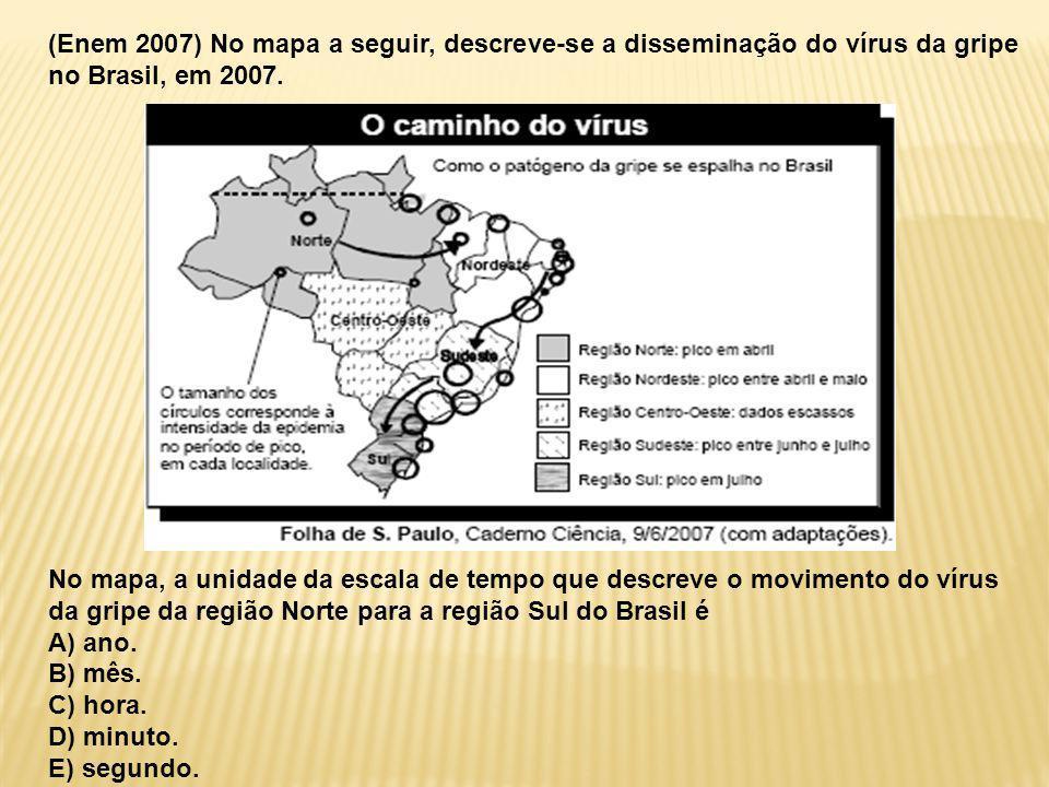 (Enem 2007) No mapa a seguir, descreve-se a disseminação do vírus da gripe no Brasil, em 2007. No mapa, a unidade da escala de tempo que descreve o mo