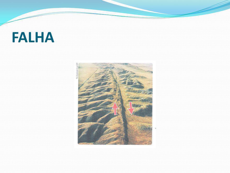 Paisagens desérticas Principal característica: clima seco (menos 500m/ano) Muito calor durante o dia e frio à noite Vegetação pobre (adaptada pouca umidade, ex.:cactos) Rios intermitentes Vale fluvial: rio Nilo (agricultura, cidades importantes)
