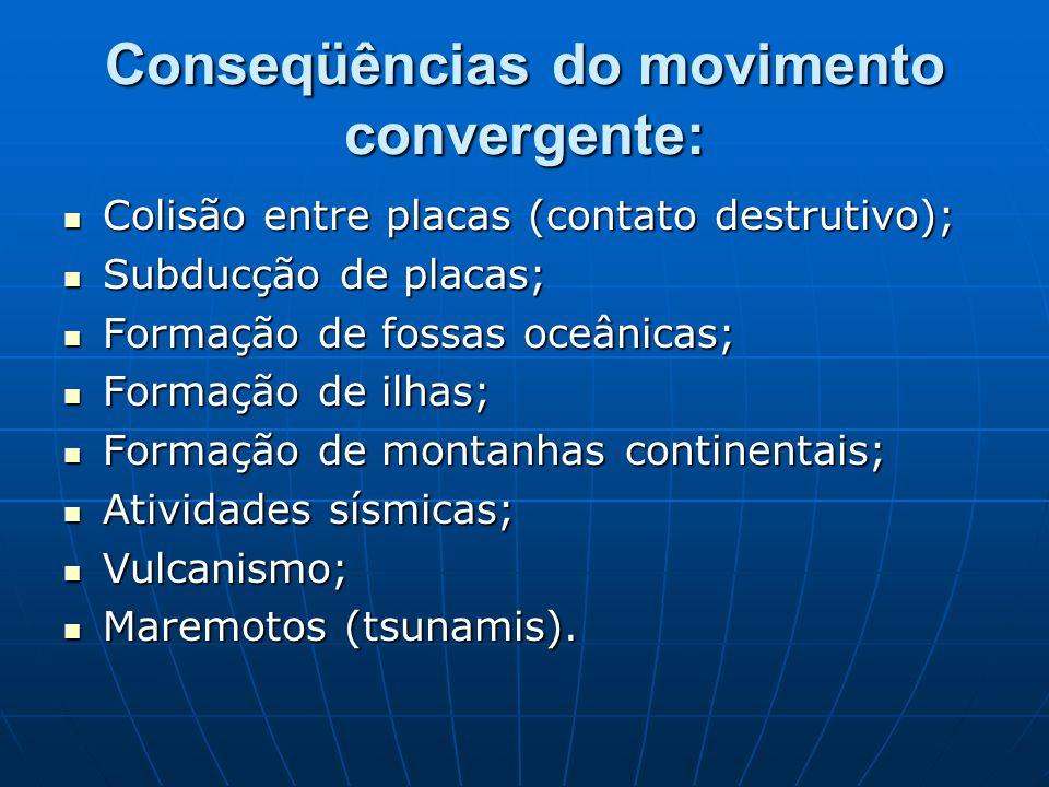 Conseqüências do movimento convergente: Colisão entre placas (contato destrutivo); Colisão entre placas (contato destrutivo); Subducção de placas; Sub