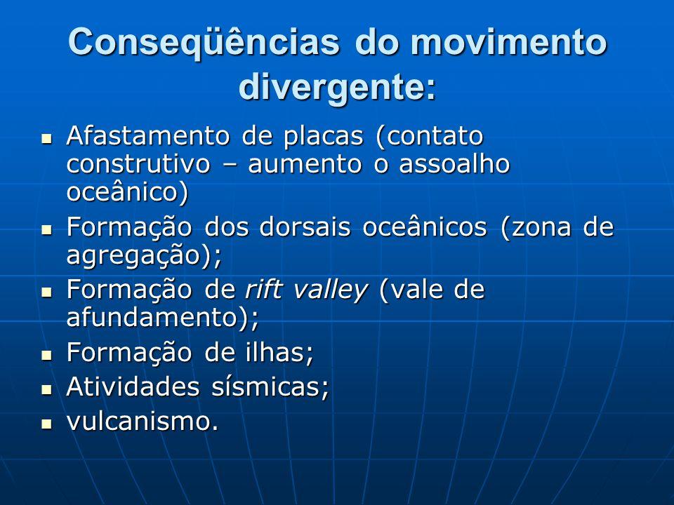 Conseqüências do movimento divergente: Afastamento de placas (contato construtivo – aumento o assoalho oceânico) Afastamento de placas (contato constr