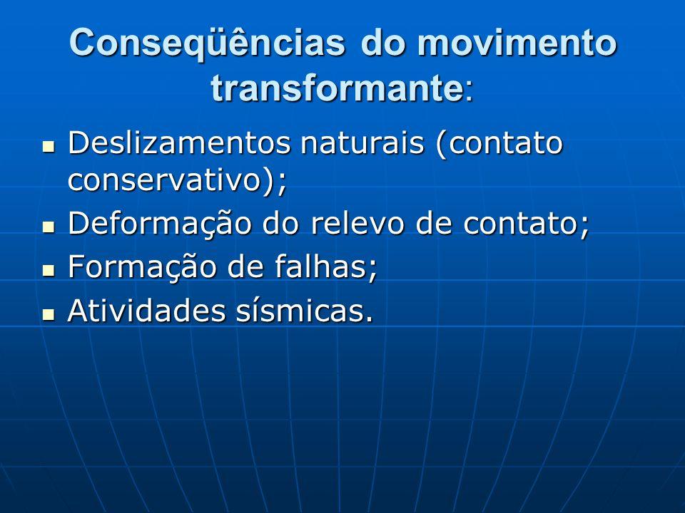 Conseqüências do movimento transformante: Deslizamentos naturais (contato conservativo); Deslizamentos naturais (contato conservativo); Deformação do