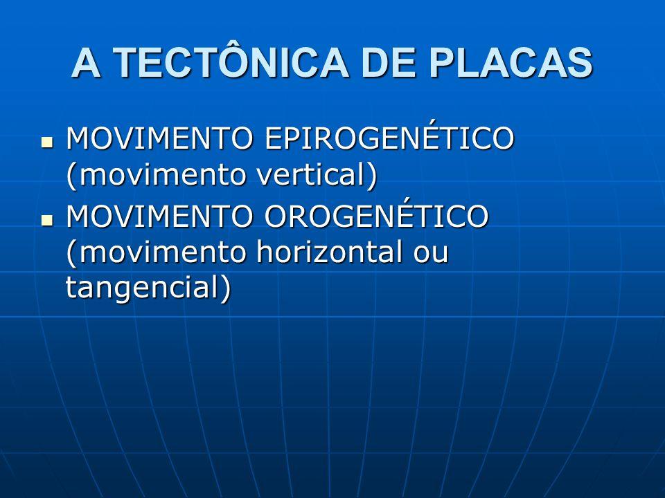 A TECTÔNICA DE PLACAS MOVIMENTO EPIROGENÉTICO (movimento vertical) MOVIMENTO EPIROGENÉTICO (movimento vertical) MOVIMENTO OROGENÉTICO (movimento horiz