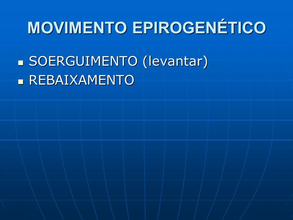 MOVIMENTO EPIROGENÉTICO SOERGUIMENTO (levantar) SOERGUIMENTO (levantar) REBAIXAMENTO REBAIXAMENTO