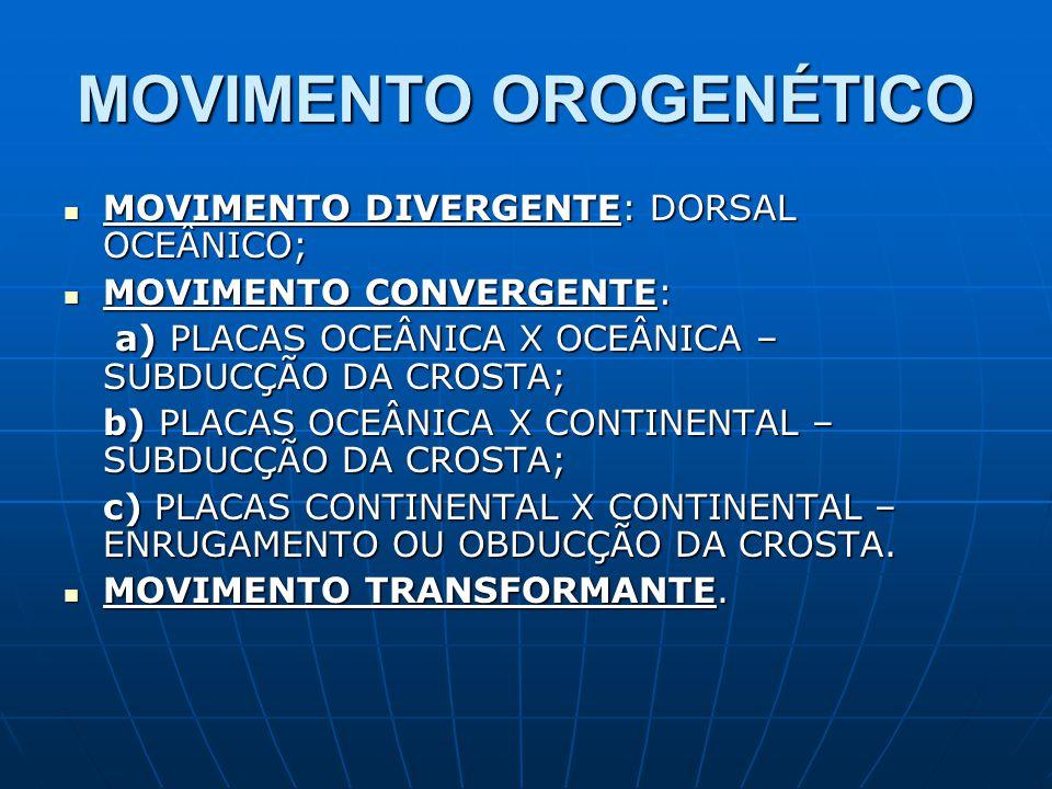 MOVIMENTO OROGENÉTICO MOVIMENTO DIVERGENTE: DORSAL OCEÂNICO; MOVIMENTO DIVERGENTE: DORSAL OCEÂNICO; MOVIMENTO CONVERGENTE: MOVIMENTO CONVERGENTE: a) P