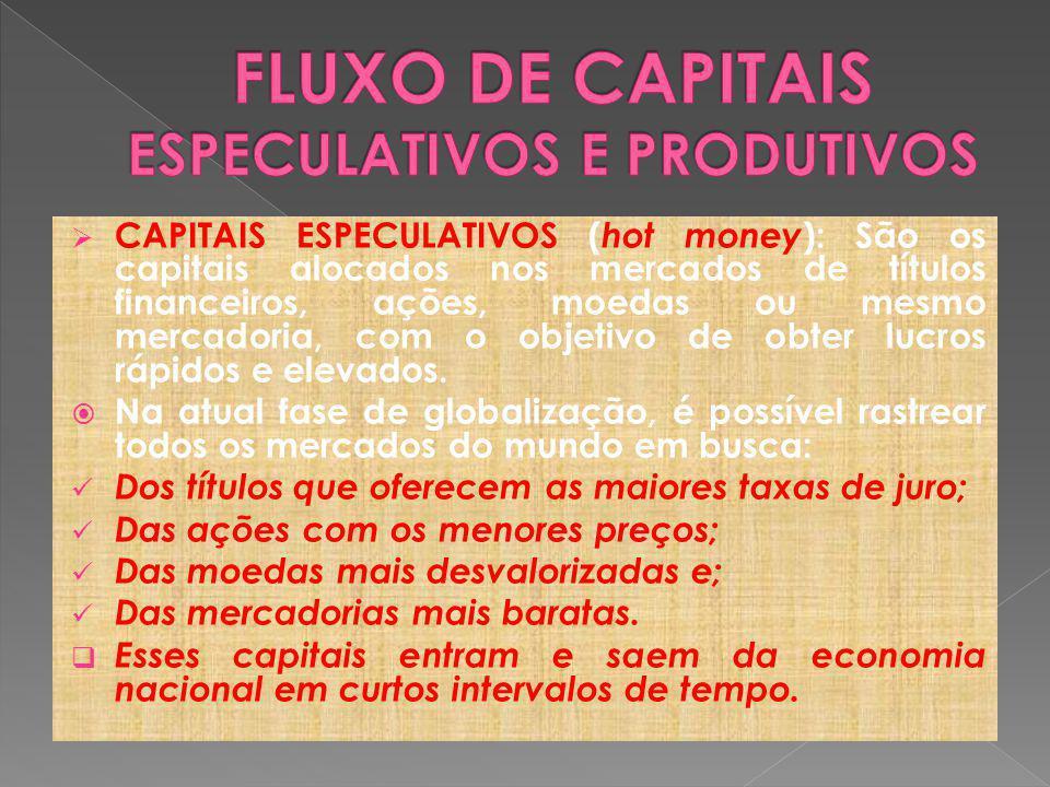 CAPITAIS ESPECULATIVOS ( hot money ): São os capitais alocados nos mercados de títulos financeiros, ações, moedas ou mesmo mercadoria, com o objetivo de obter lucros rápidos e elevados.