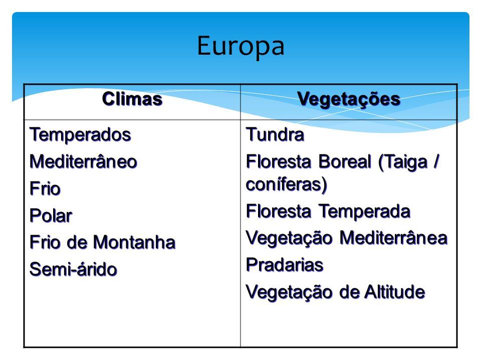 Europa ClimasVegetações TemperadosMediterrâneoFrioPolar Frio de Montanha Semi-áridoTundra Floresta Boreal (Taiga / coníferas) Floresta Temperada Vegetação Mediterrânea Pradarias Vegetação de Altitude