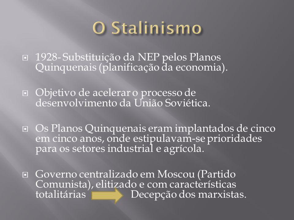 1928- Substituição da NEP pelos Planos Quinquenais (planificação da economia). Objetivo de acelerar o processo de desenvolvimento da União Soviética.