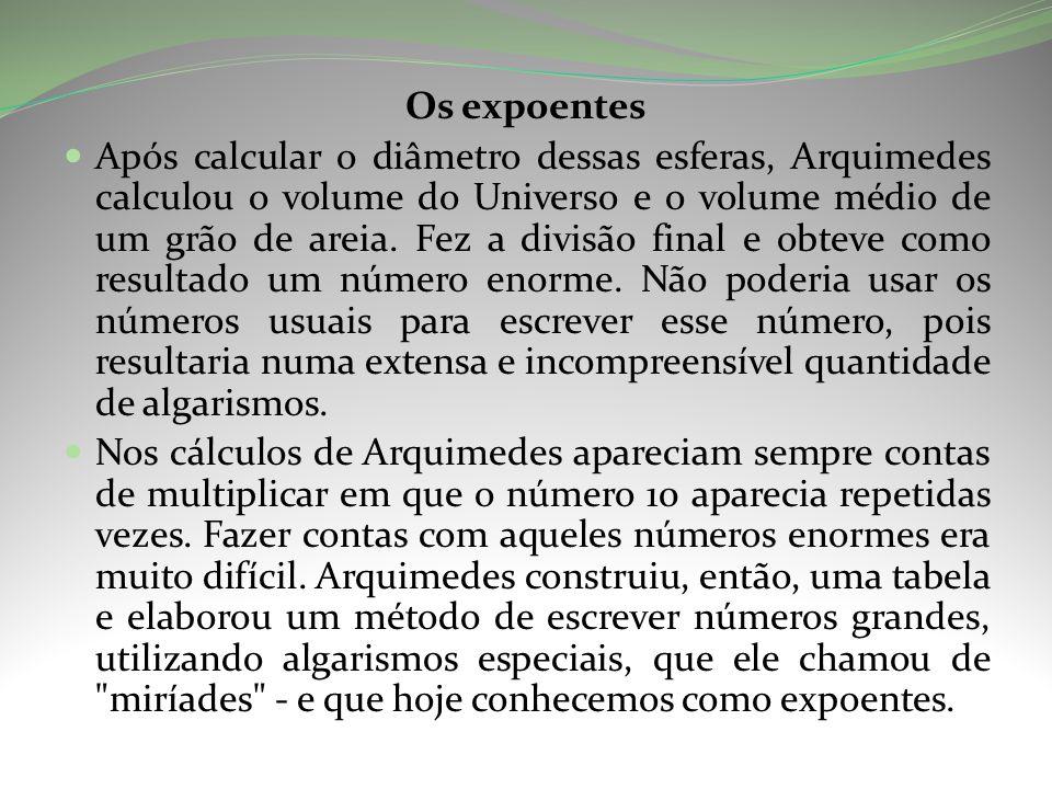 Os expoentes Após calcular o diâmetro dessas esferas, Arquimedes calculou o volume do Universo e o volume médio de um grão de areia.