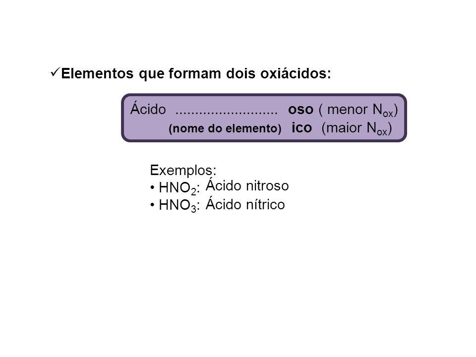 Ácido.......................... oso ( menor N ox ) (nome do elemento) ico (maior N ox ) Exemplos: HNO 2 : HNO 3 : Elementos que formam dois oxiácidos: