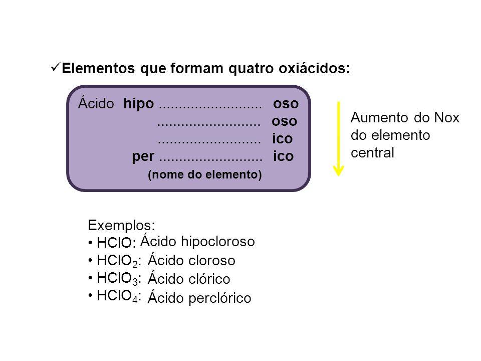 Elementos que formam quatro oxiácidos: Ácido hipo.......................... oso.......................... oso.......................... ico per.......