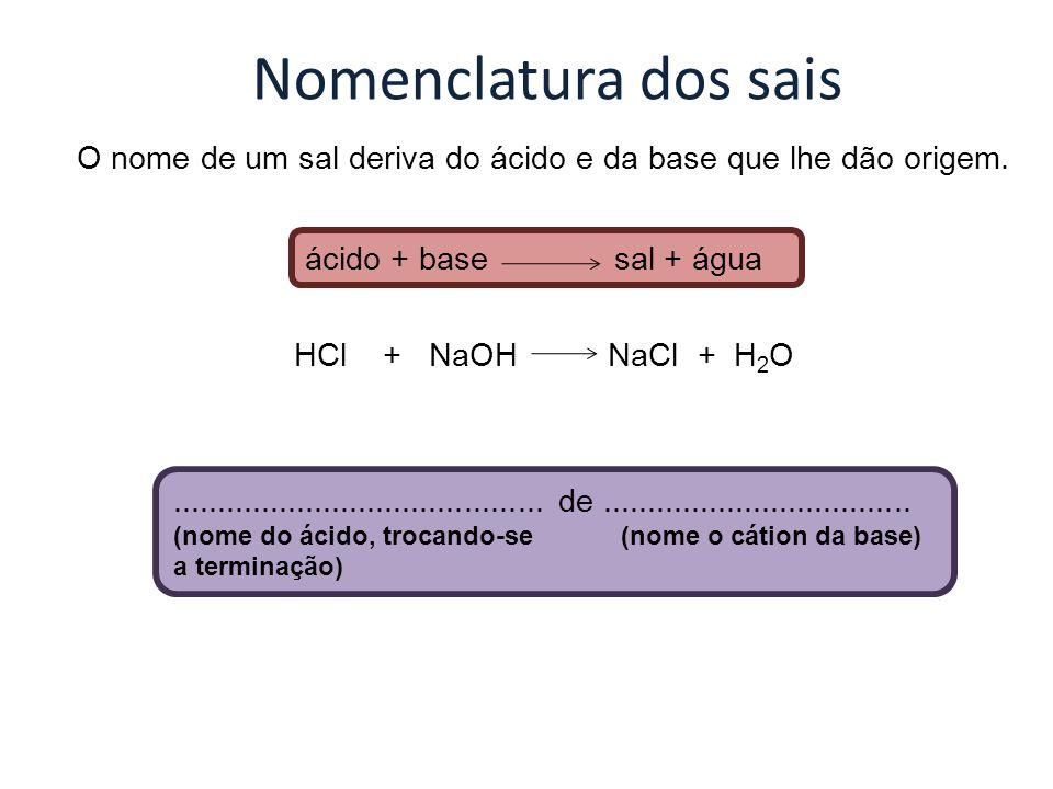 Nomenclatura dos sais O nome de um sal deriva do ácido e da base que lhe dão origem........................................... de.....................
