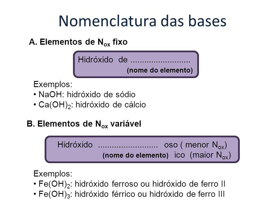 Nomenclatura das bases A. Elementos de N ox fixo B. Elementos de N ox variável Hidróxido de.......................... (nome do elemento) Exemplos: NaO