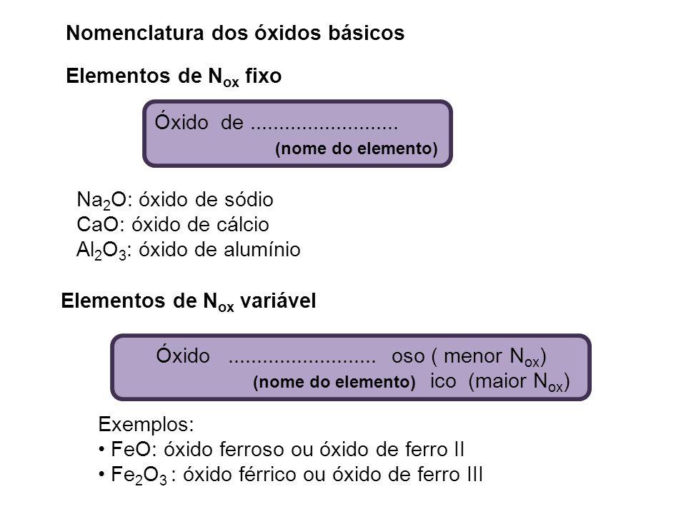 Nomenclatura dos óxidos básicos Na 2 O: óxido de sódio CaO: óxido de cálcio Al 2 O 3 : óxido de alumínio Exemplos: FeO: óxido ferroso ou óxido de ferr