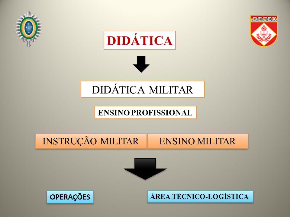 ENSINO PROFISSIONAL DIDÁTICA DIDÁTICA MILITAR INSTRUÇÃO MILITAR ENSINO MILITAR OPERAÇÕES ÁREA TÉCNICO-LOGÍSTICA