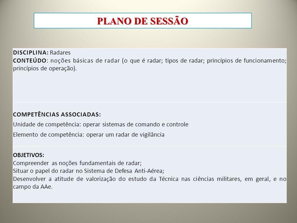 PLANO DE SESSÃO DISCIPLINA: Radares CONTEÚDO: noções básicas de radar (o que é radar; tipos de radar; princípios de funcionamento; princípios de operação).