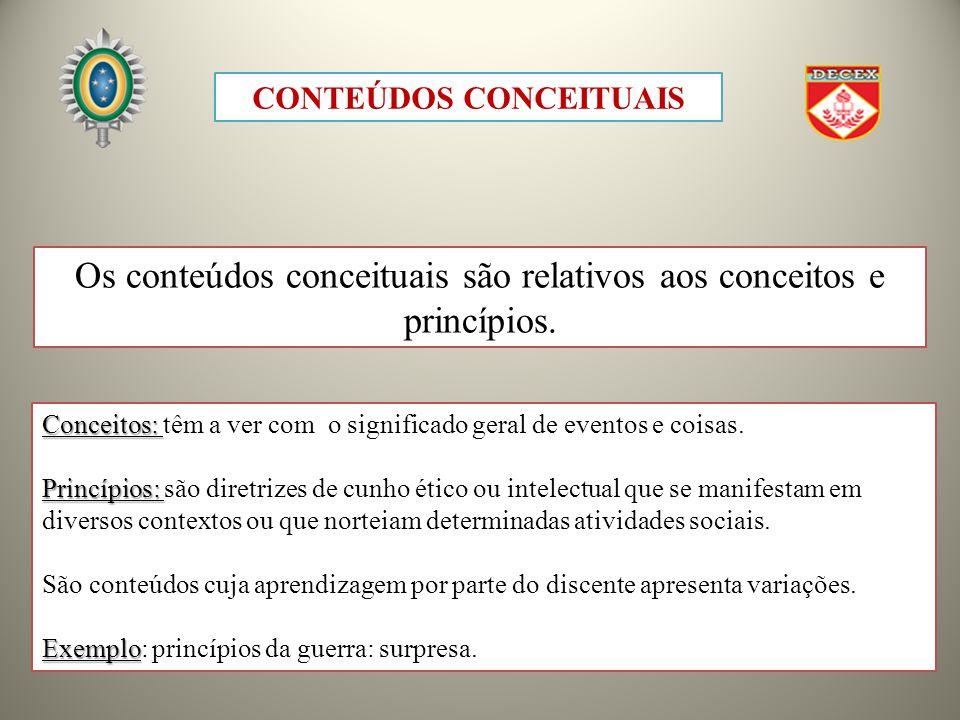CONTEÚDOS CONCEITUAIS Os conteúdos conceituais são relativos aos conceitos e princípios.