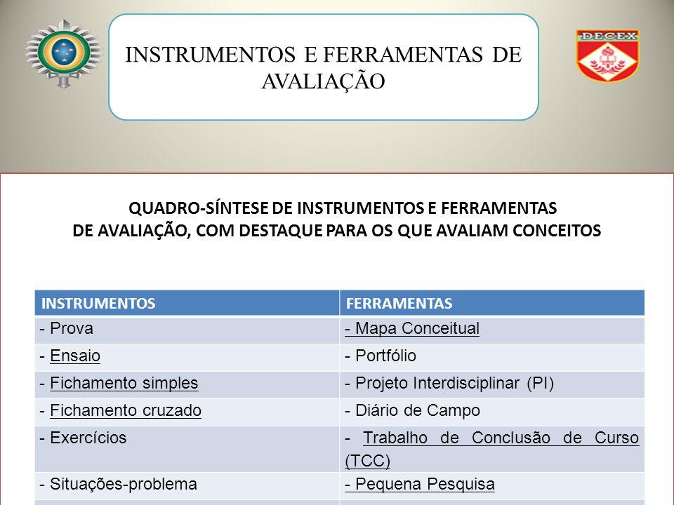 INSTRUMENTOS E FERRAMENTAS DE AVALIAÇÃO QUADRO-SÍNTESE DE INSTRUMENTOS E FERRAMENTAS DE AVALIAÇÃO, COM DESTAQUE PARA OS QUE AVALIAM CONCEITOS INSTRUMENTOSFERRAMENTAS - Prova- Mapa Conceitual - Ensaio- Portfólio - Fichamento simples- Projeto Interdisciplinar (PI) - Fichamento cruzado- Diário de Campo - Exercícios - Trabalho de Conclusão de Curso (TCC) - Situações-problema- Pequena Pesquisa - Seminário