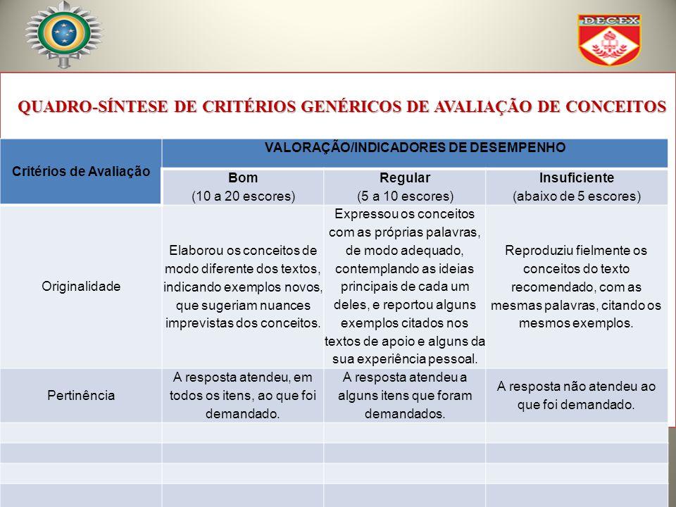QUADRO-SÍNTESE DE CRITÉRIOS GENÉRICOS DE AVALIAÇÃO DE CONCEITOS QUADRO-SÍNTESE DE CRITÉRIOS GENÉRICOS DE AVALIAÇÃO DE CONCEITOS Critérios de Avaliação VALORAÇÃO/INDICADORES DE DESEMPENHO Bom (10 a 20 escores) Regular (5 a 10 escores) Insuficiente (abaixo de 5 escores) Originalidade Elaborou os conceitos de modo diferente dos textos, indicando exemplos novos, que sugeriam nuances imprevistas dos conceitos.