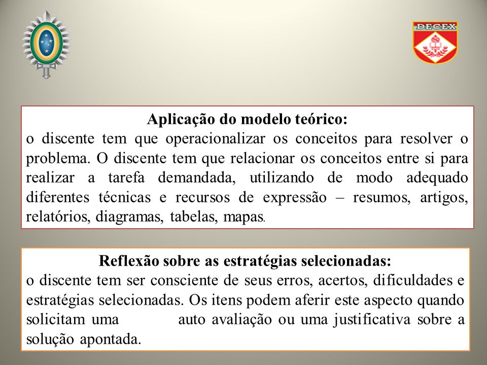 Aplicação do modelo teórico: o discente tem que operacionalizar os conceitos para resolver o problema.