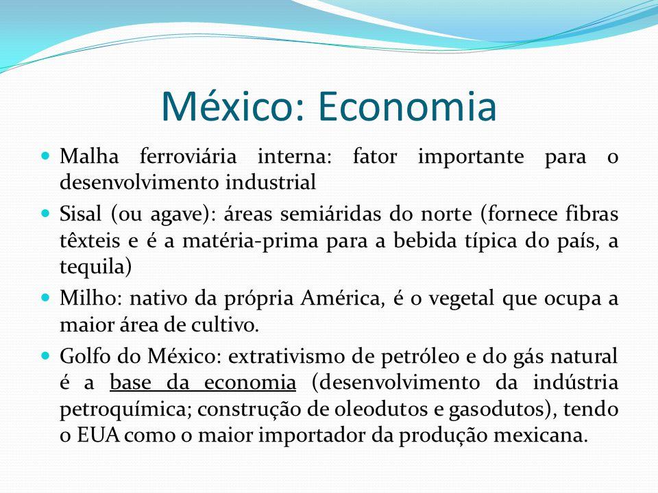 México: Economia Malha ferroviária interna: fator importante para o desenvolvimento industrial Sisal (ou agave): áreas semiáridas do norte (fornece fi